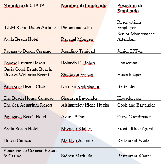 CHATA Stars of the Industry Q1 2018